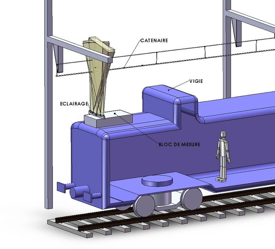 Mesure 3D par stéréovision de la position et de l'usure des fils de caténaires