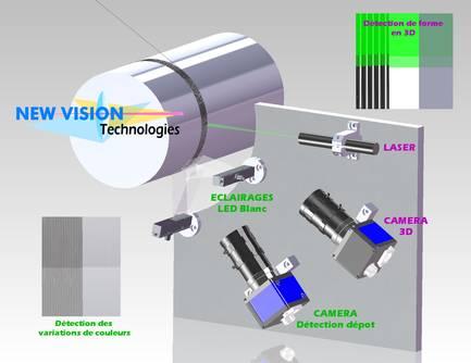 Mesure dimensionnelle 3D et détection des variations de couleurs sur fibre