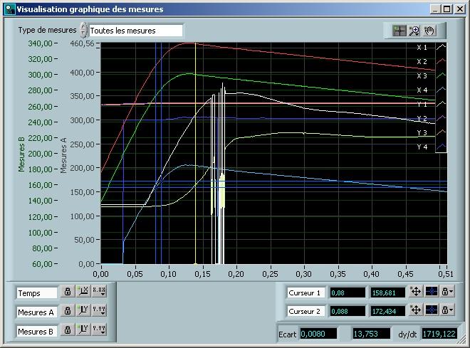 Le logiciel NV1000 comporte une option de suivi de trajectoire, les mires sont suivies image par image au cours du crash.